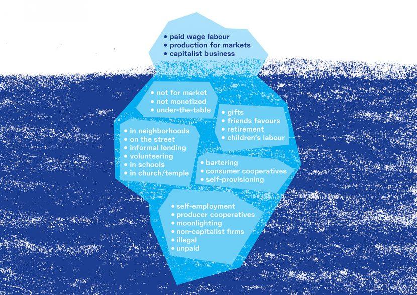 02-The-Economy-as-an-Iceberg-1.jpg