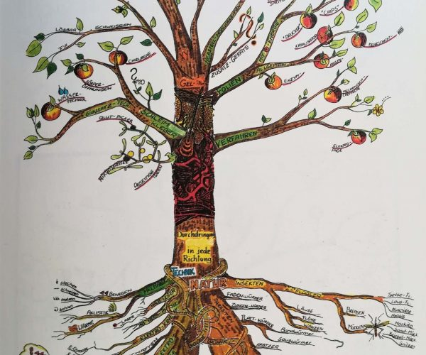 tree map (1)